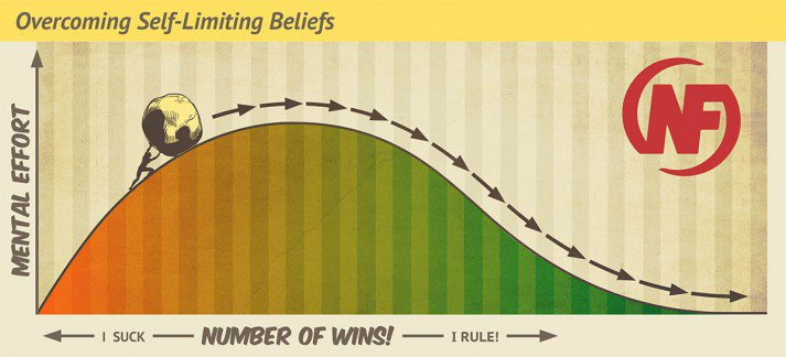 self-limiting-beliefs-r1-01-713x324